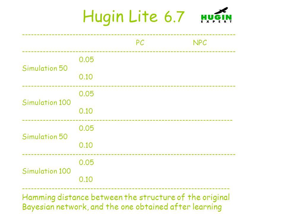 Hugin Lite 6.7 ------------------------------------------------------------------------ PC NPC -------------------------------------------------------