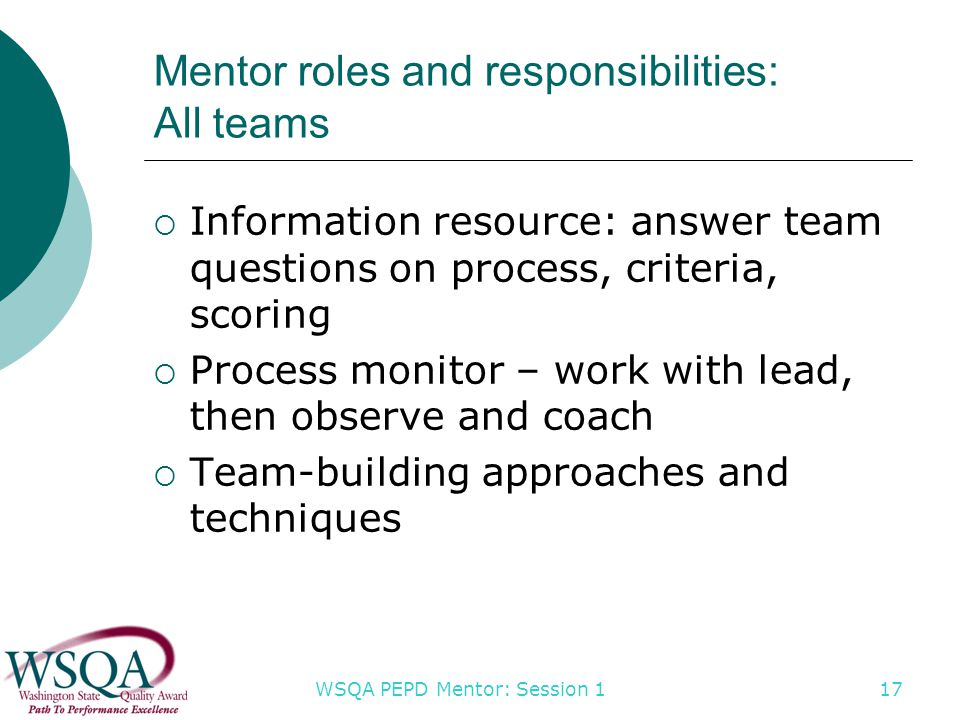 WSQA PEPD Mentor: Session 1 17 Mentor roles and responsibilities: All teams  Information resource: answer team questions on process, criteria, scoring  Process monitor – work with lead, then observe and coach  Team-building approaches and techniques