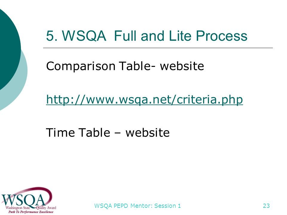 WSQA PEPD Mentor: Session 1 5. WSQA Full and Lite Process Comparison Table- website http://www.wsqa.net/criteria.php Time Table – website 23