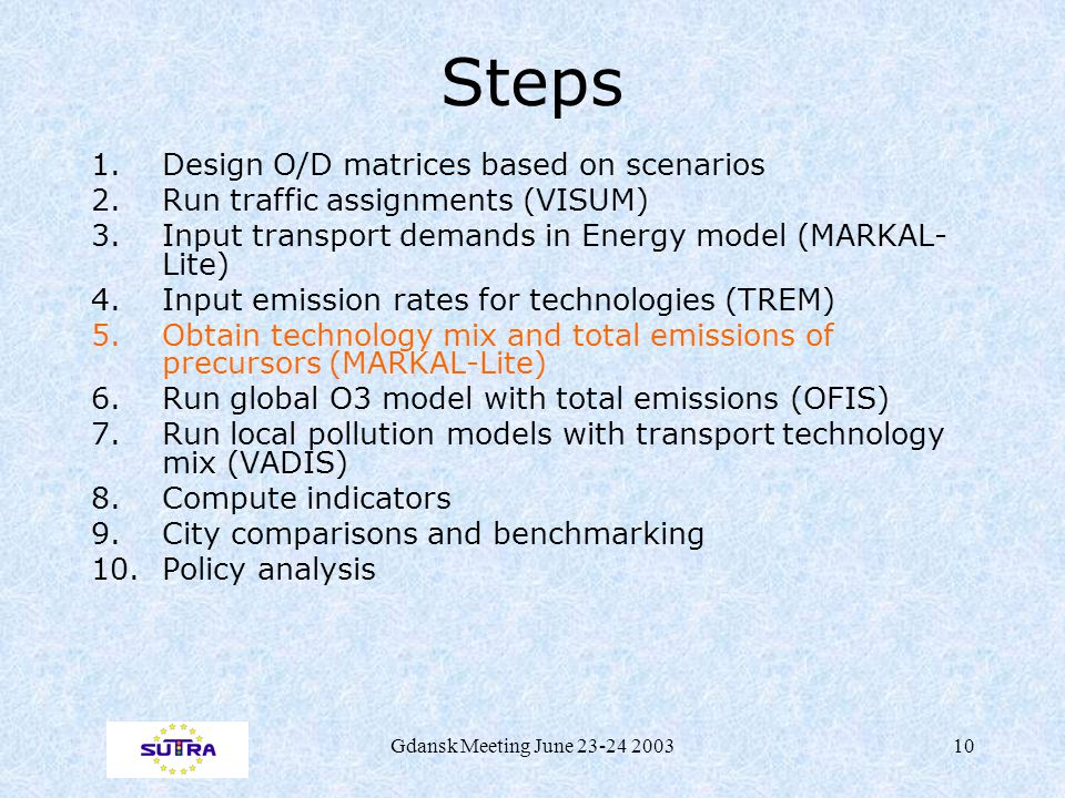 Gdansk Meeting June 23-24 200310 Steps 1.Design O/D matrices based on scenarios 2.Run traffic assignments (VISUM) 3.Input transport demands in Energy model (MARKAL- Lite) 4.Input emission rates for technologies (TREM) 5.Obtain technology mix and total emissions of precursors (MARKAL-Lite) 6.Run global O3 model with total emissions (OFIS) 7.Run local pollution models with transport technology mix (VADIS) 8.Compute indicators 9.City comparisons and benchmarking 10.Policy analysis