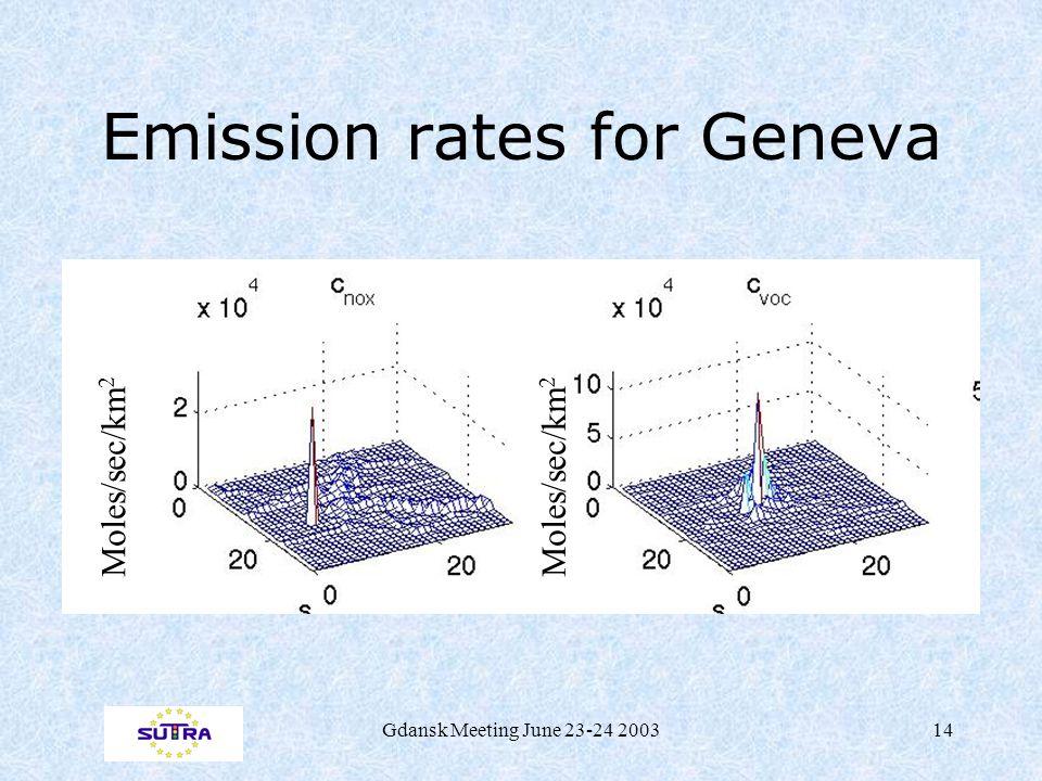 Gdansk Meeting June 23-24 200314 Emission rates for Geneva Moles/sec/km 2