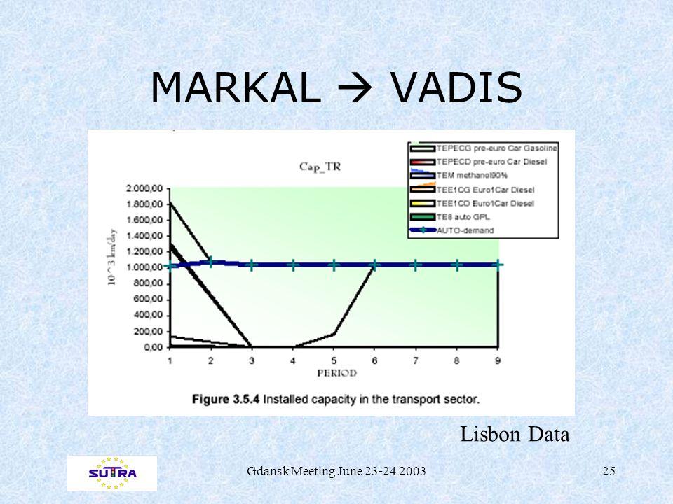 Gdansk Meeting June 23-24 200325 MARKAL  VADIS Lisbon Data