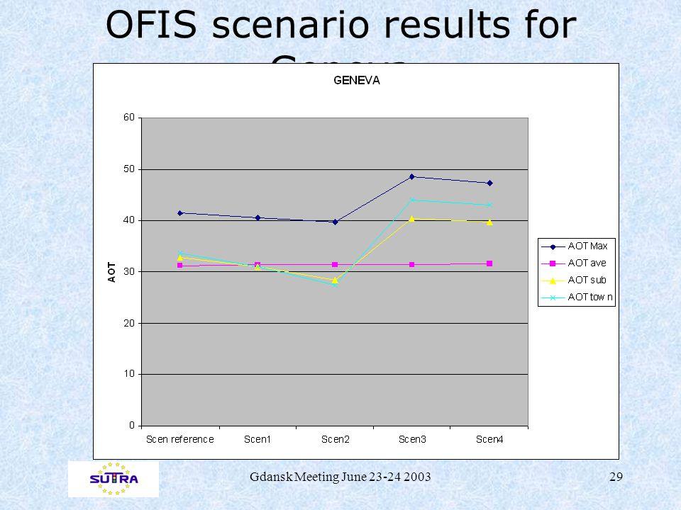 Gdansk Meeting June 23-24 200329 OFIS scenario results for Geneva