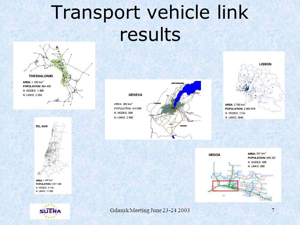 Gdansk Meeting June 23-24 20037 Transport vehicle link results