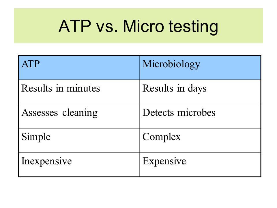 ATP vs.