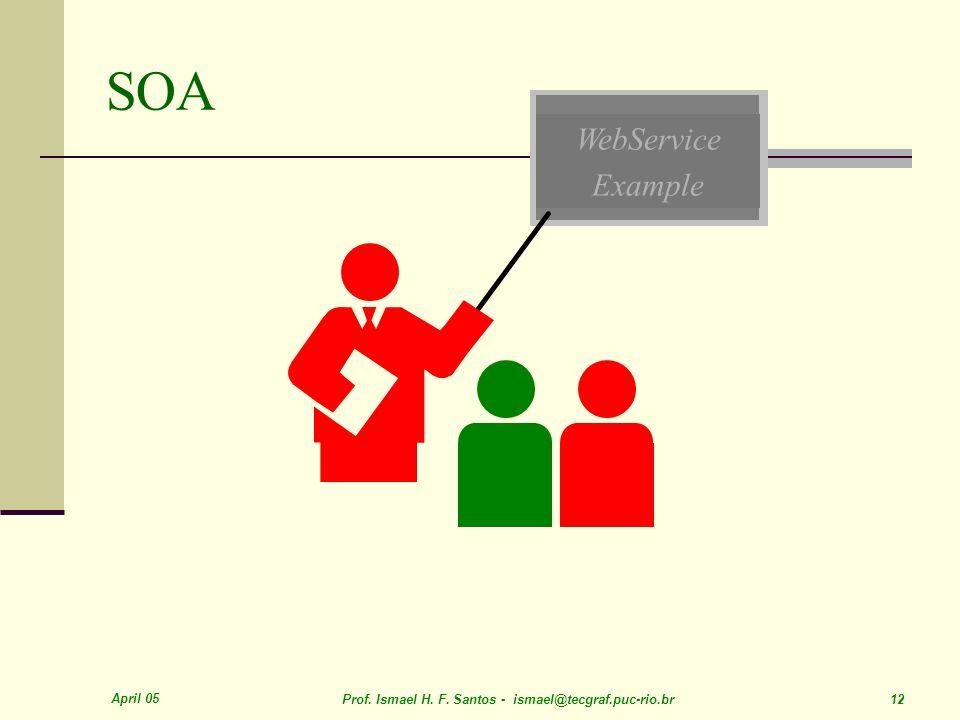 April 05 Prof. Ismael H. F. Santos - ismael@tecgraf.puc-rio.br 12 WebService Example SOA
