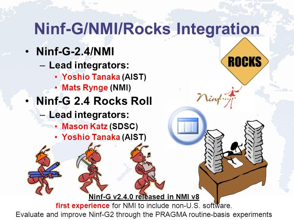 Ninf-G/NMI/Rocks Integration Ninf-G-2.4/NMI –Lead integrators: Yoshio Tanaka (AIST) Mats Rynge (NMI) Ninf-G 2.4 Rocks Roll –Lead integrators: Mason Katz (SDSC) Yoshio Tanaka (AIST) Ninf-G v2.4.0 released in NMI v8 first experience for NMI to include non-U.S.