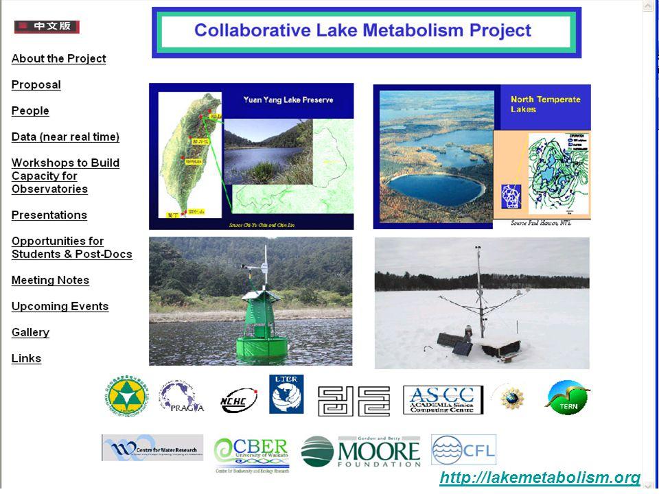 Lake Metabolism Website http://lakemetabolism.org