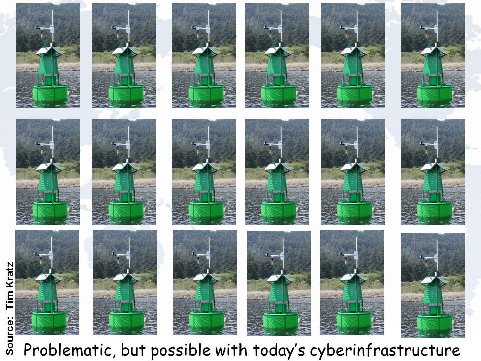 Problematic, but possible with today's cyberinfrastructure Source: Tim Kratz