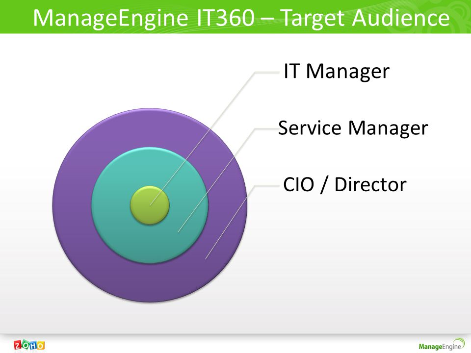 ManageEngine IT360 – Target Audience IT Manager Service Manager CIO / Director