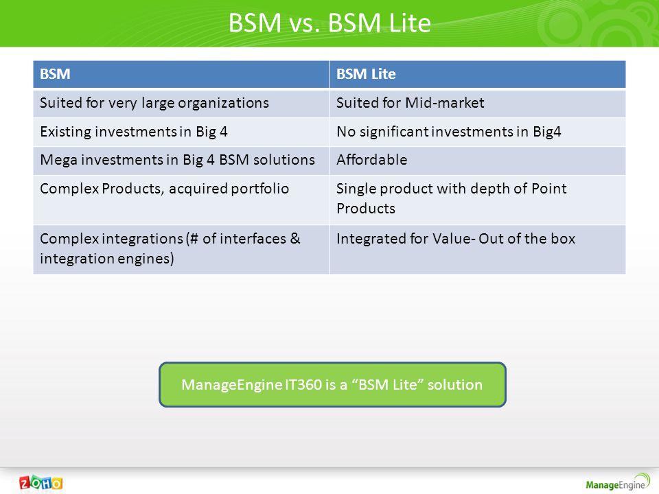 BSM vs.
