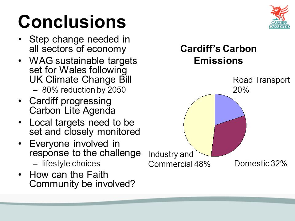 Conclusions Step change needed in all sectors of economy WAG sustainable targets set for Wales following UK Climate Change Bill –80% reduction by 2050