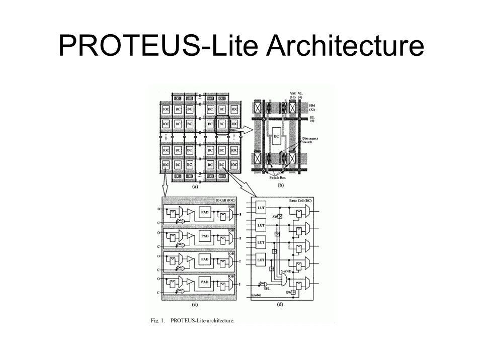 PROTEUS-Lite Architecture