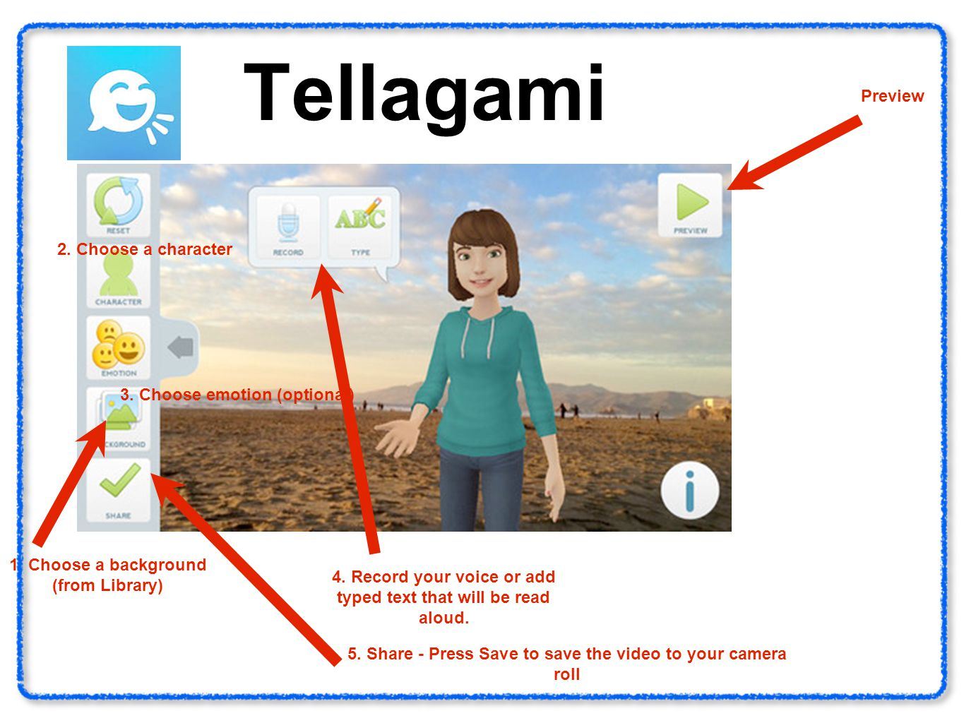 Tellagami Preview 1. Choose a background (from Library) 2.