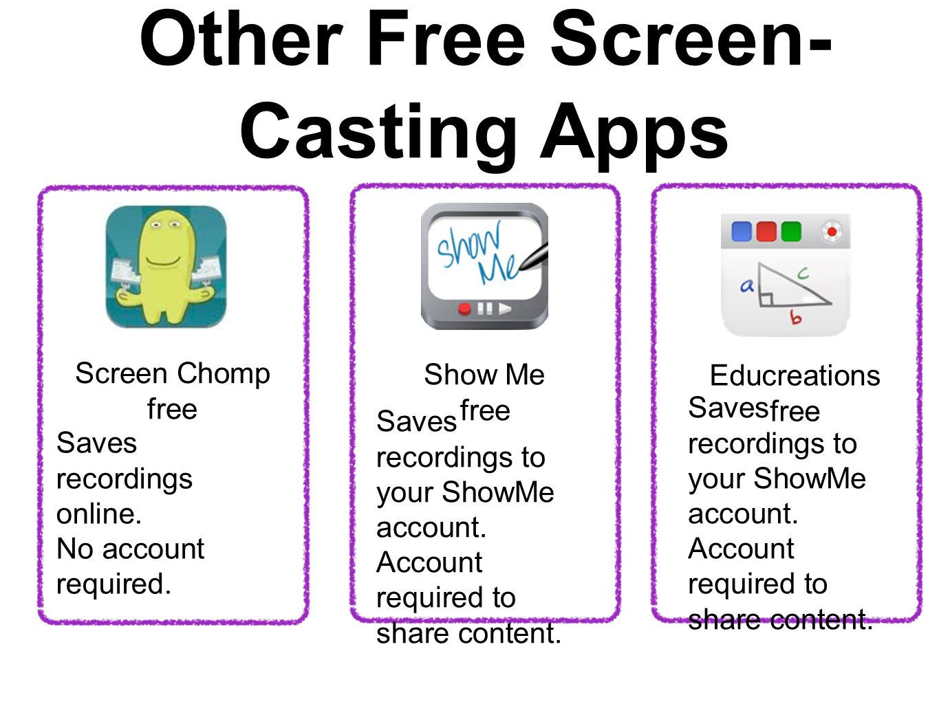 Screen Chomp free Show Me free Saves recordings online. No account required. Saves recordings to your ShowMe account. Account required to share conten