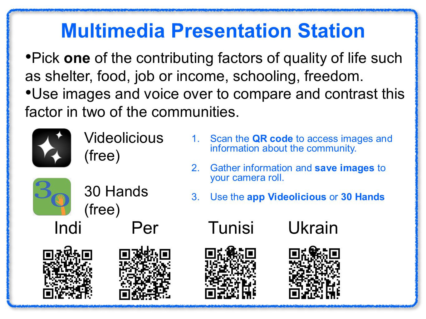 Multimedia Presentation Station Pick one of the contributing factors of quality of life such as shelter, food, job or income, schooling, freedom.
