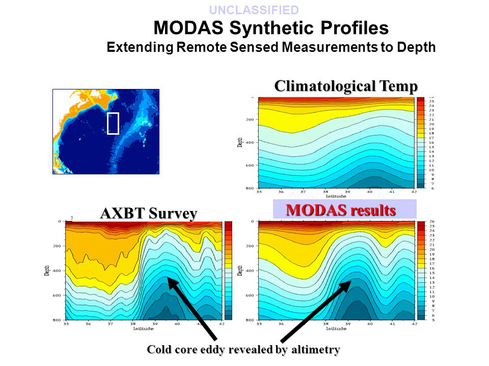 Climatological Temp AXBT Survey SSH + SST + Clim MODAS results MODAS results Cold core eddy revealed by altimetry MODAS Synthetic Profiles Extending Remote Sensed Measurements to Depth UNCLASSIFIED