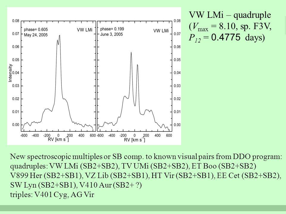 VW LMi – quadruple (V max = 8.10, sp.