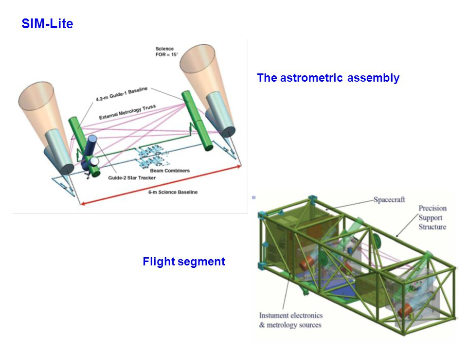 SIM-Lite The astrometric assembly Flight segment