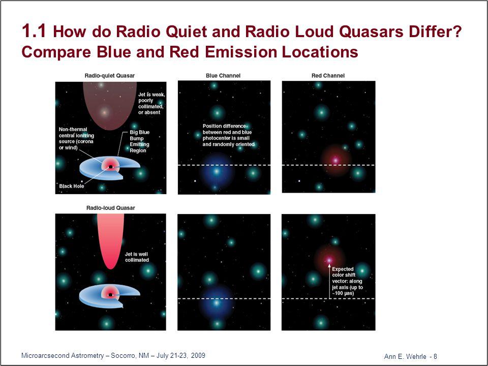 Microarcsecond Astrometry – Socorro, NM – July 21-23, 2009 Ann E.
