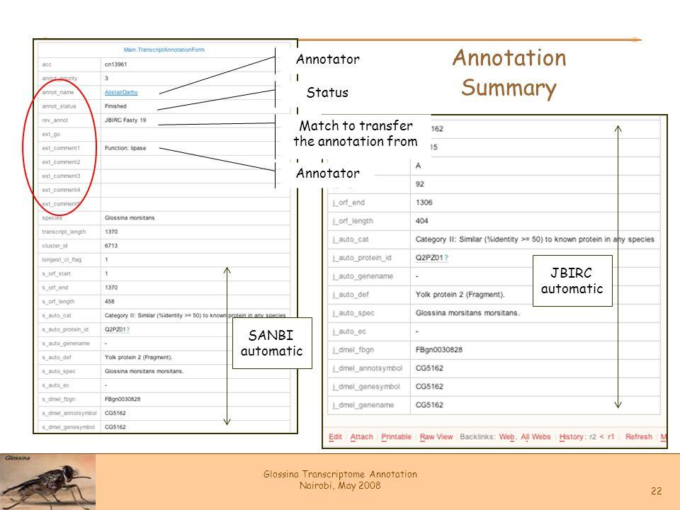 Glossina Transcriptome Annotation Nairobi, May 2008 22 Annotation Summary Match to transfer the annotation from Annotator Status Annotator SANBI autom