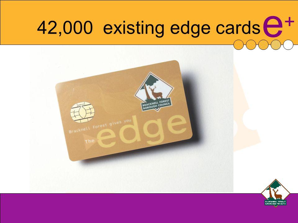 e+e+ 42,000 existing edge cards