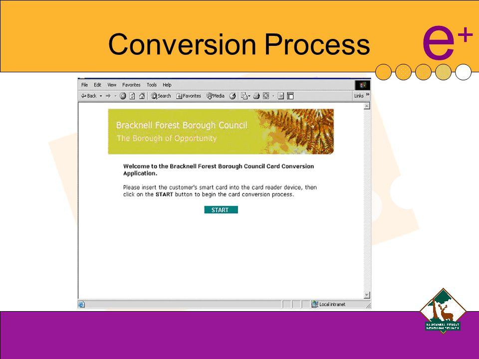 e+e+ Conversion Process