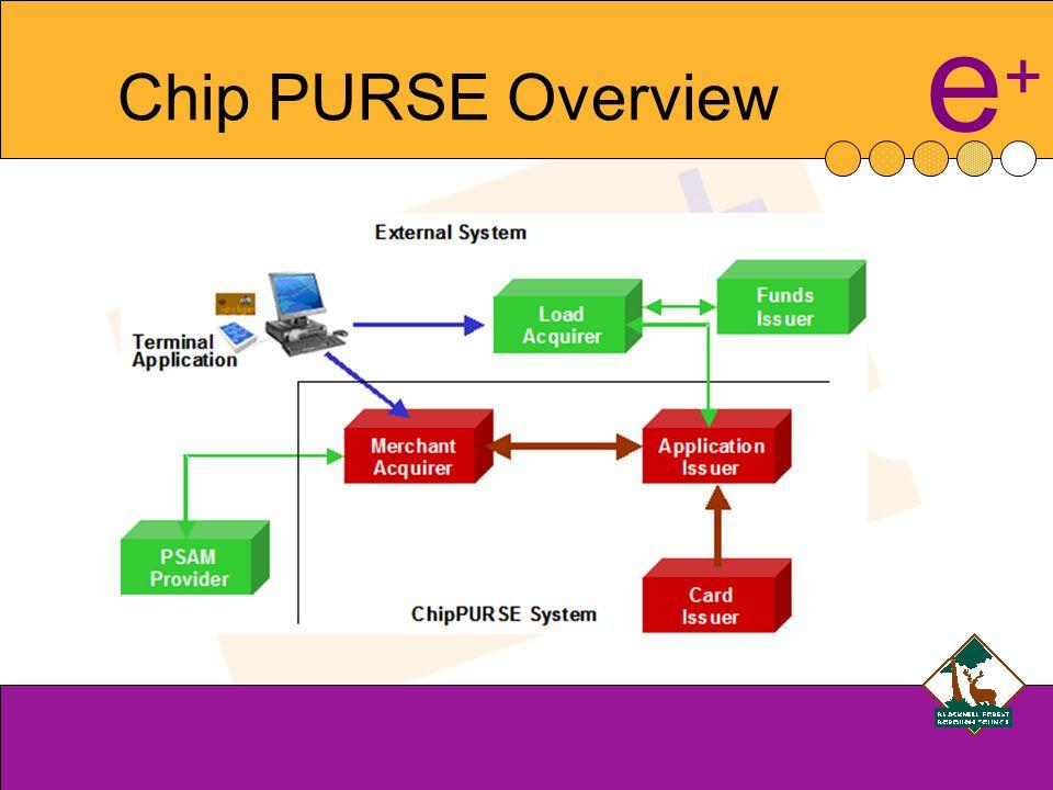 e+e+ Chip PURSE Overview