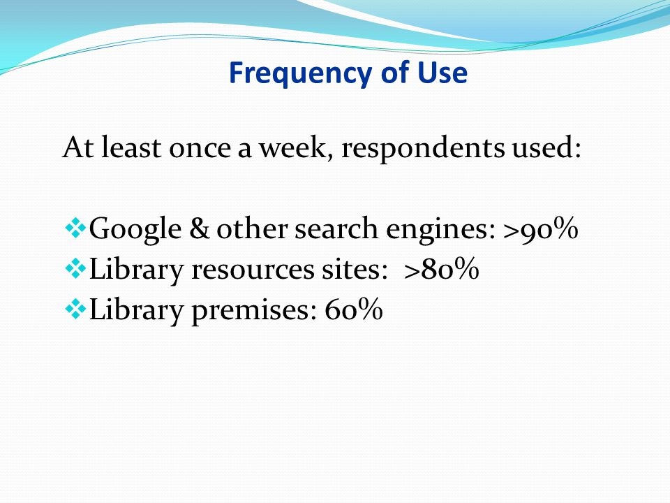 Frequency of Use At least once a week, respondents used:  Google & other search engines: >90%  Library resources sites: >80%  Library premises: 60%