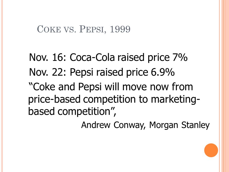 Nov. 16: Coca-Cola raised price 7% Nov.