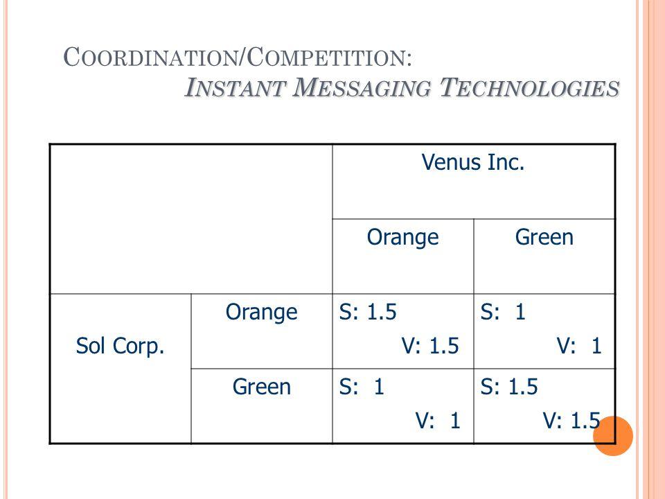 I NSTANT M ESSAGING T ECHNOLOGIES C OORDINATION /C OMPETITION : I NSTANT M ESSAGING T ECHNOLOGIES Venus Inc.