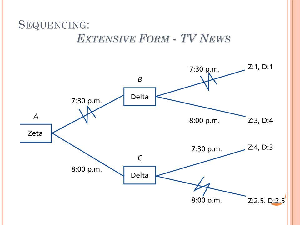 E XTENSIVE F ORM - TV N EWS S EQUENCING : E XTENSIVE F ORM - TV N EWS