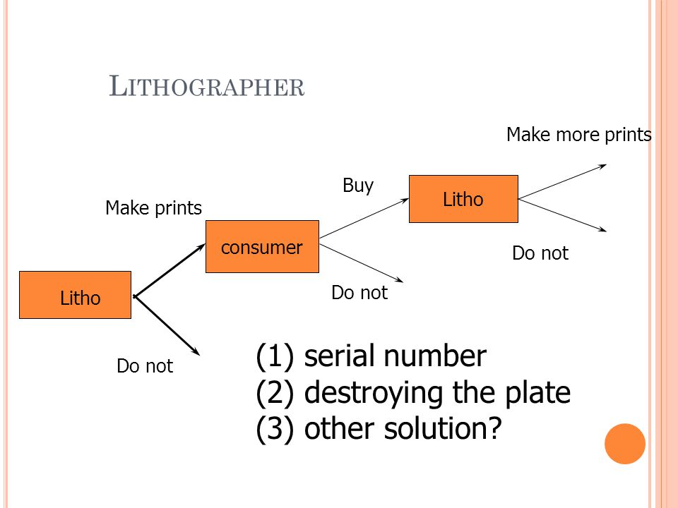 consumer Litho Make prints Do not Buy Do not Make more prints Do not (1) serial number (2) destroying the plate (3) other solution? L ITHOGRAPHER