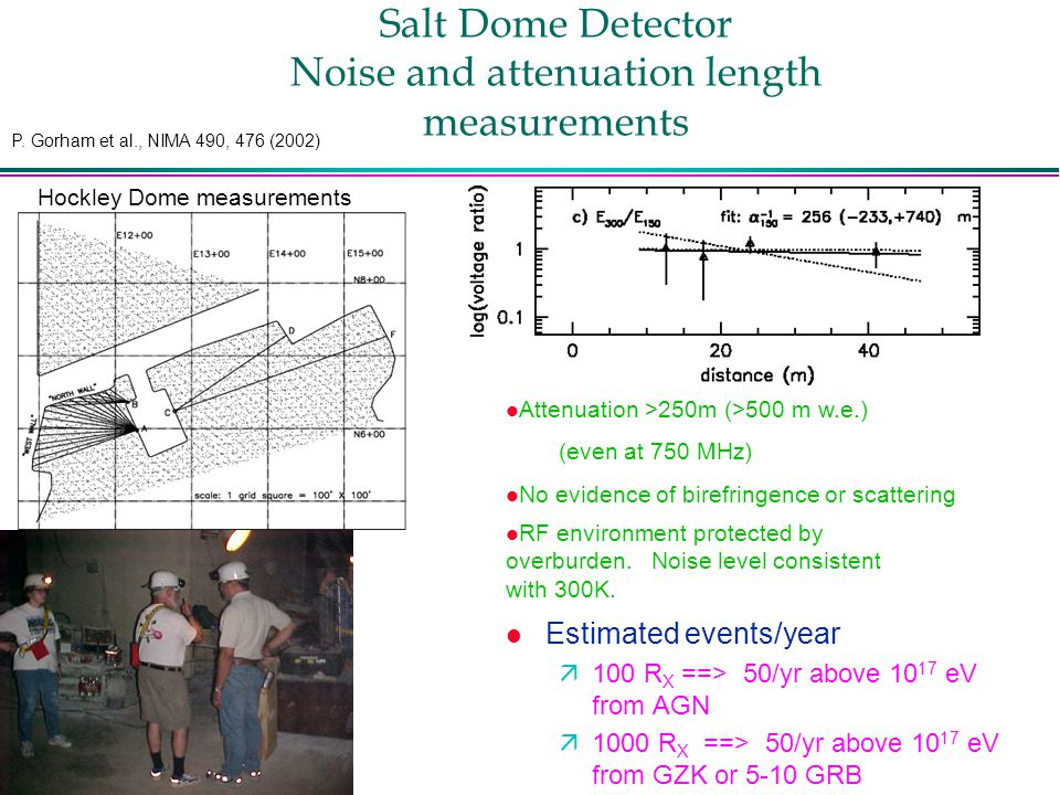 Salt Dome Detector Noise and attenuation length measurements l Estimated events/year  100 R X ==> 50/yr above eV from AGN ä1000 R X ==> 50/yr above eV from GZK or 5-10 GRB l RF environment protected by overburden.