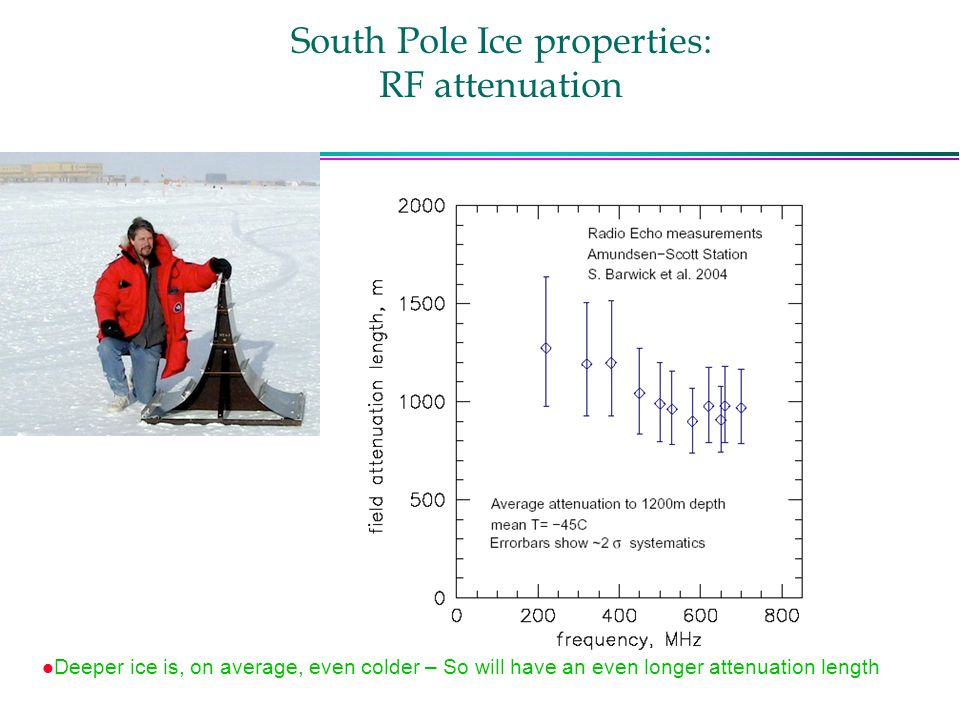 South Pole Ice properties: RF attenuation l Deeper ice is, on average, even colder – So will have an even longer attenuation length