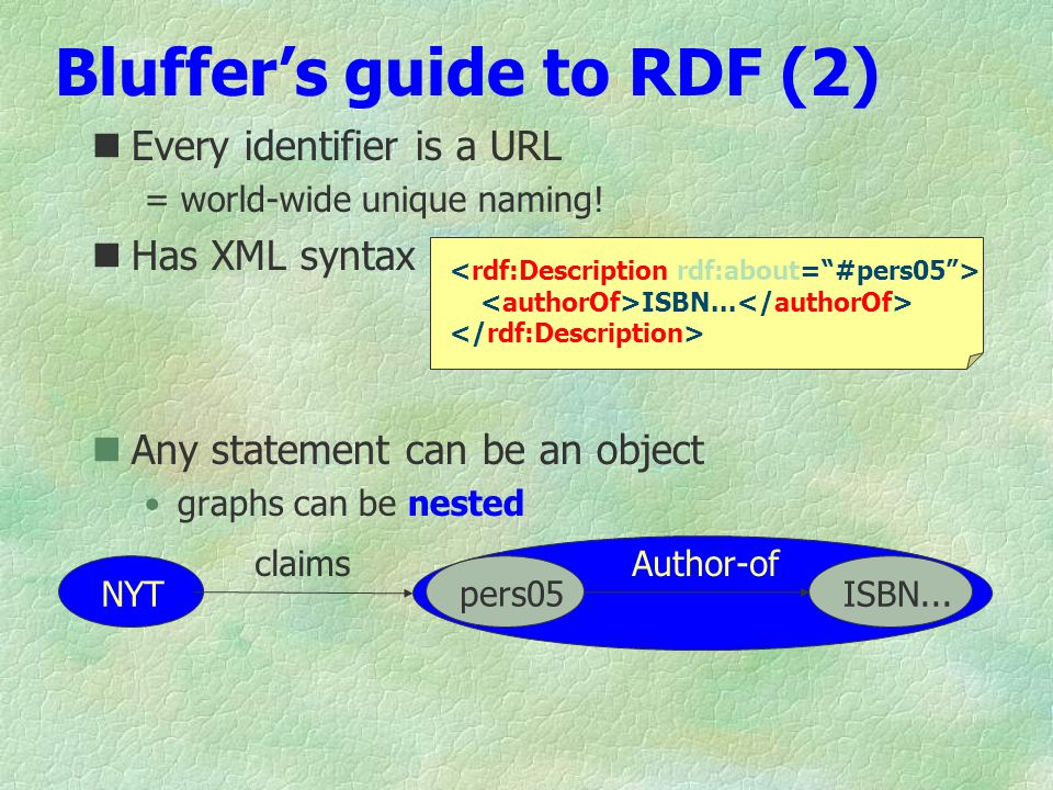 Bluffer's guide to RDF (2) Every identifier is a URL = world-wide unique naming.