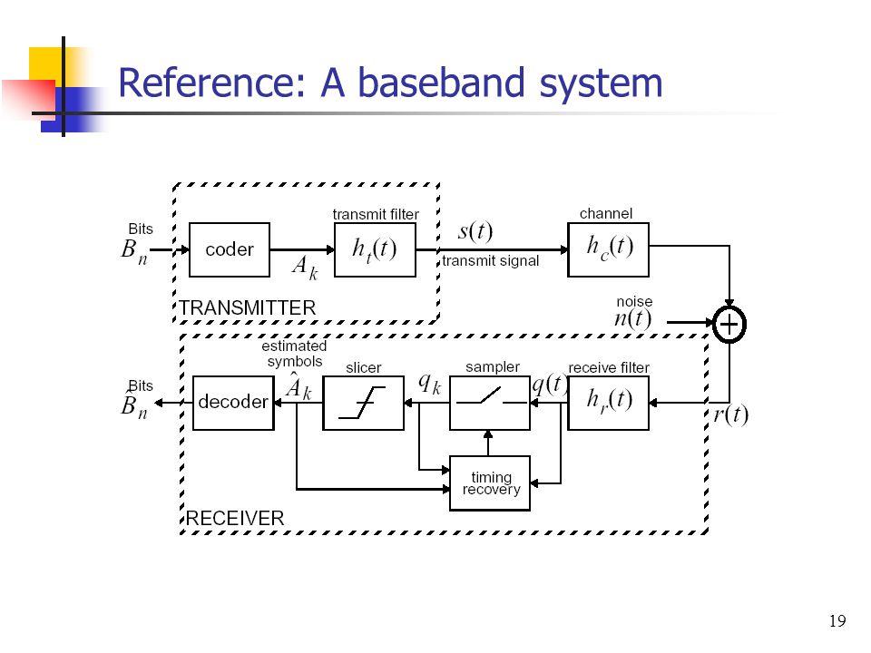 19 Reference: A baseband system
