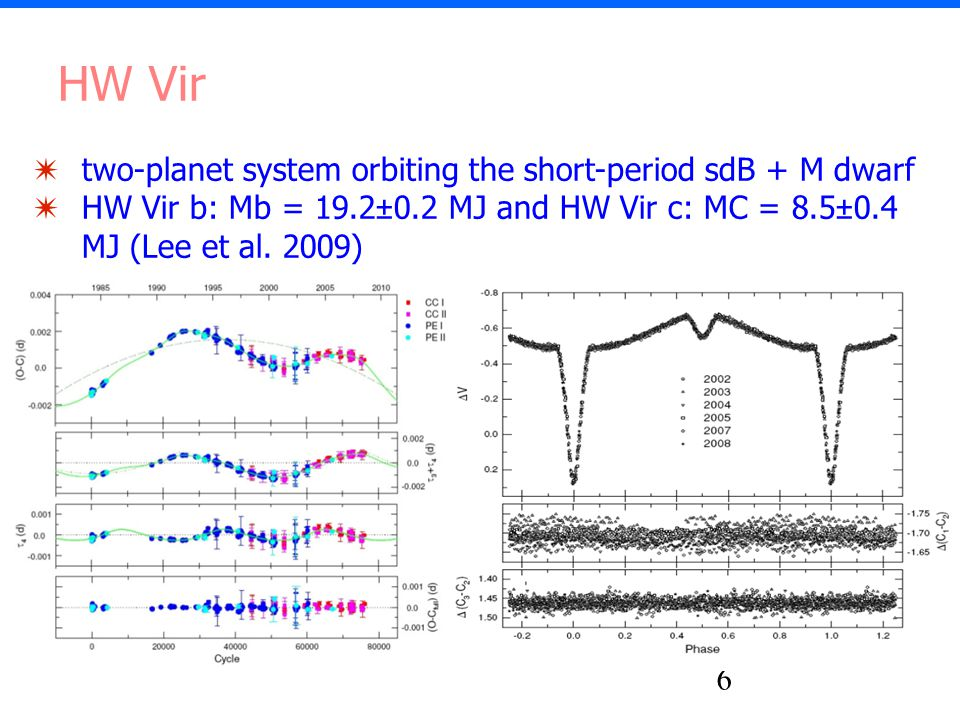 17 ✷ study of spot cycles in the RS CVn-like late-type stars binaries, detection of flares ✷ detection of new low-mass EBs crucial to better define the empirical lower main sequence: determination of absolute parameters of the components ✷ detection of WD and sdB/sdO ✷ detection of of eclipsing binaries with pulsating components ✷ detection of new variables ✷...