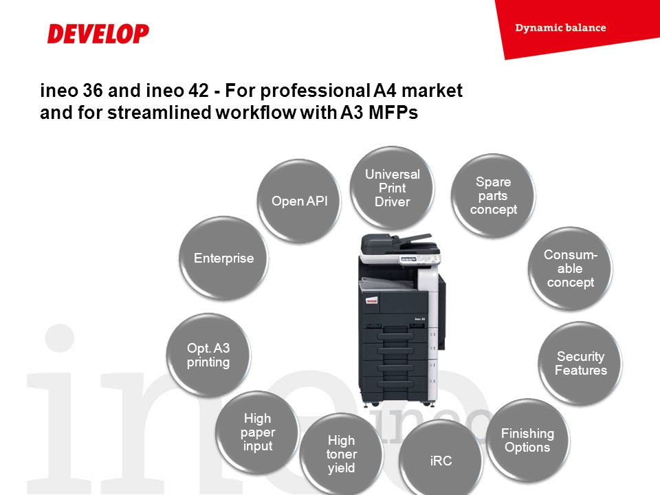 ineo 36 and ineo 42 - For professional A4 market and for streamlined workflow with A3 MFPs Open API Opt. A3 printing iRC Spare parts concept Security