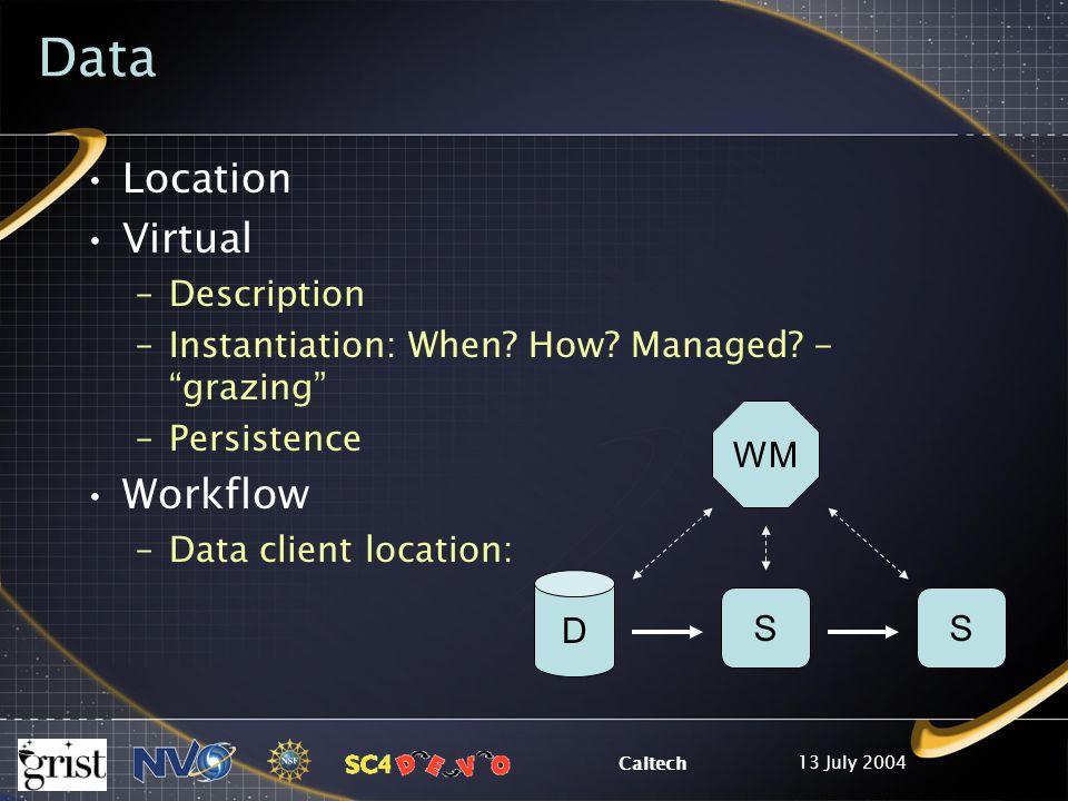 13 July 2004 Caltech Data Location Virtual –Description –Instantiation: When.