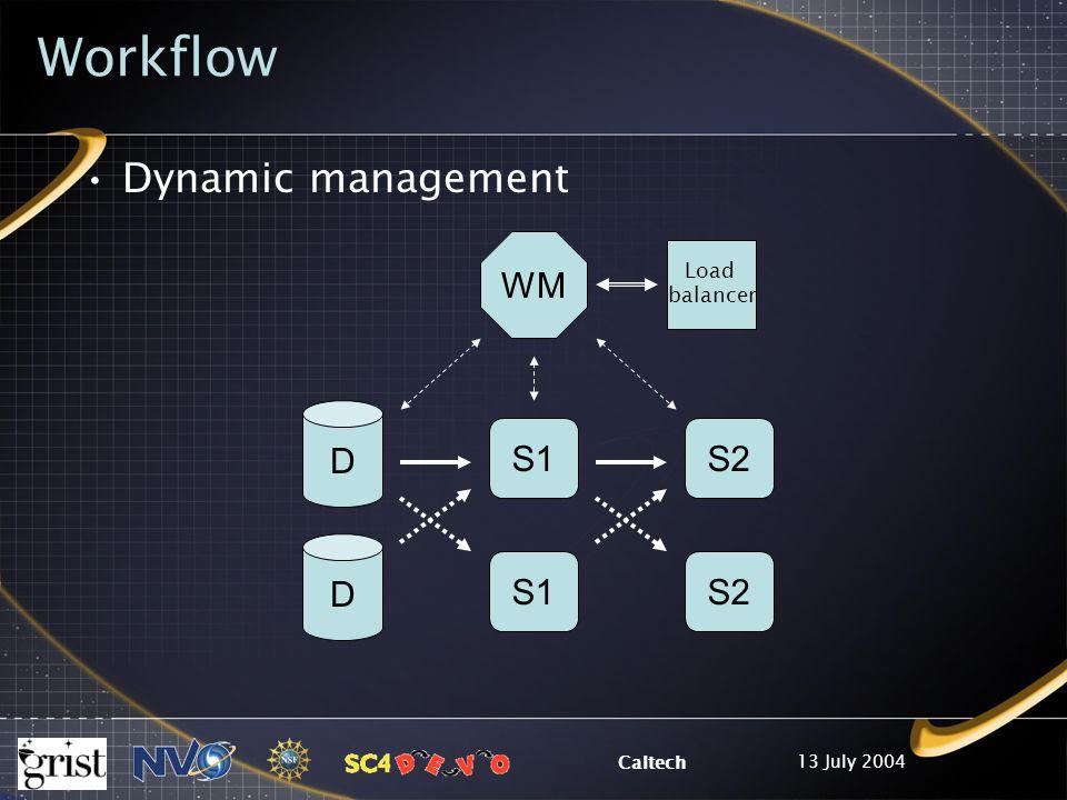 13 July 2004 Caltech Workflow Dynamic management WM D S1S2 D S1S2 Load balancer