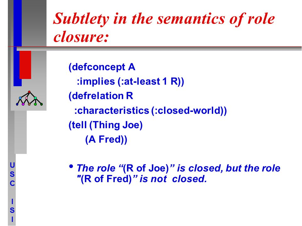USCISIUSCISI Subtlety in the semantics of role closure: (defconcept A :implies (:at-least 1 R)) (defrelation R :characteristics (:closed-world)) (tell (Thing Joe) (A Fred)) The role (R of Joe) is closed, but the role (R of Fred) is not closed.