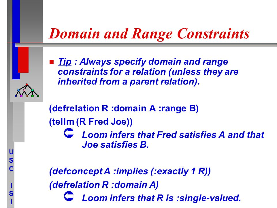 USCISIUSCISI Domain and Range Constraints Tip : Always specify domain and range constraints for a relation (unless they are inherited from a parent re