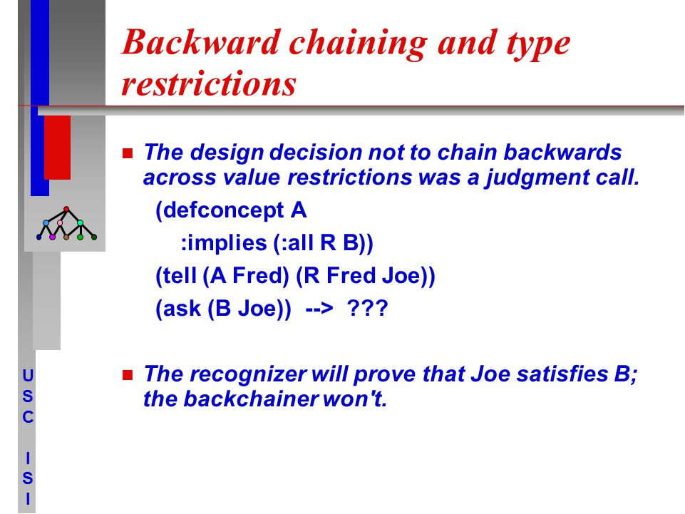 USCISIUSCISI Backward chaining and type restrictions The design decision not to chain backwards across value restrictions was a judgment call. (defcon