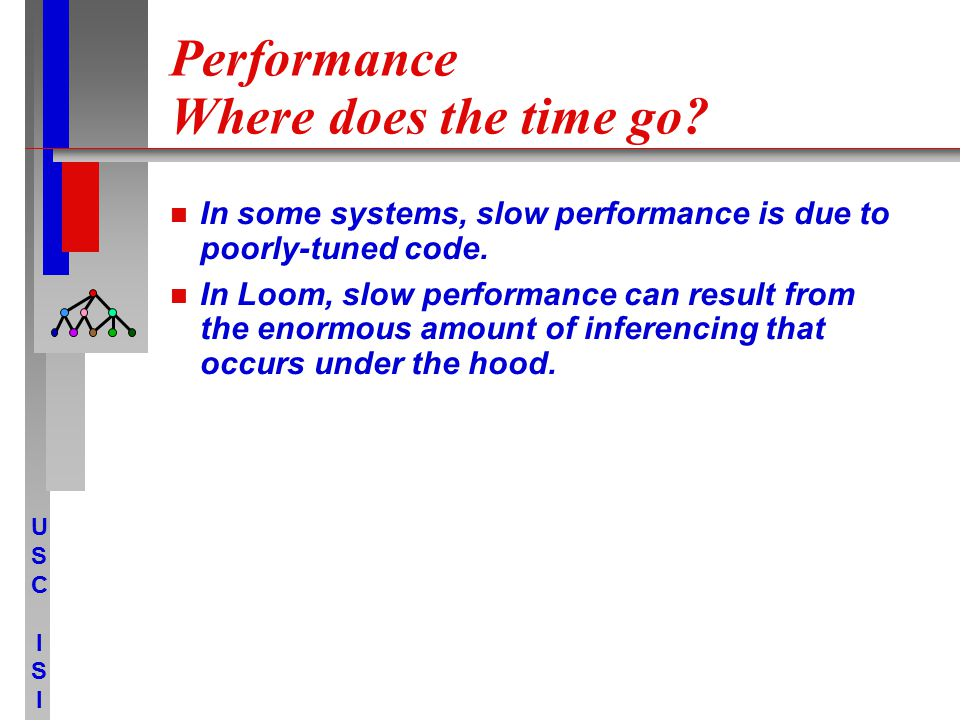 USCISIUSCISI Performance Where does the time go? In some systems, slow performance is due to poorly-tuned code. In Loom, slow performance can result f
