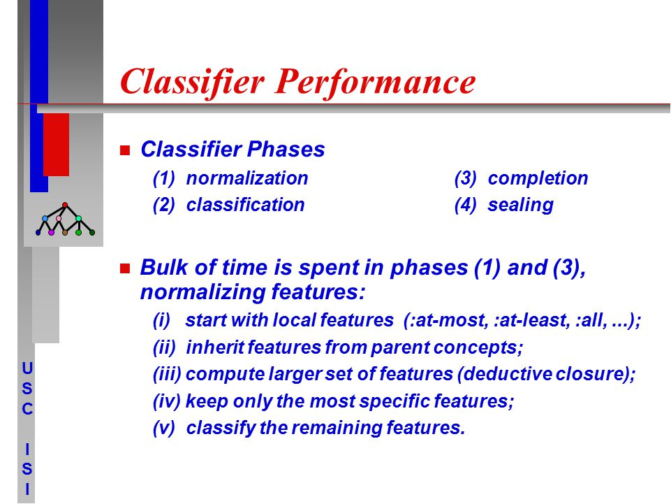 USCISIUSCISI Classifier Performance Classifier Phases (1) normalization (3) completion (2) classification (4) sealing Bulk of time is spent in phases (1) and (3), normalizing features: (i) start with local features (:at-most, :at-least, :all,...); (ii) inherit features from parent concepts; (iii) compute larger set of features (deductive closure); (iv) keep only the most specific features; (v) classify the remaining features.