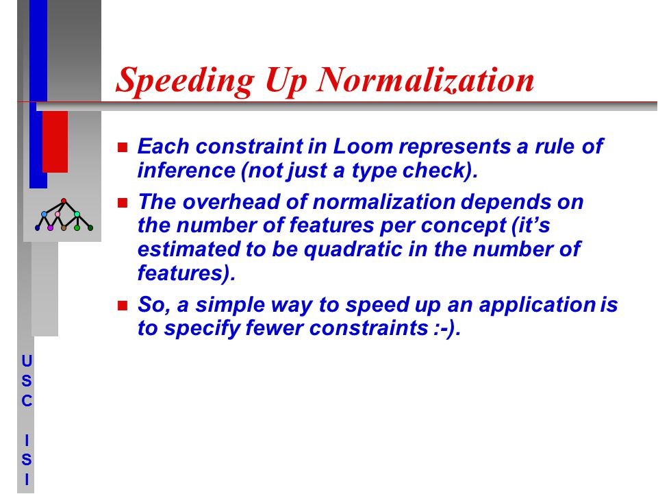 USCISIUSCISI Speeding Up Normalization Each constraint in Loom represents a rule of inference (not just a type check). The overhead of normalization d