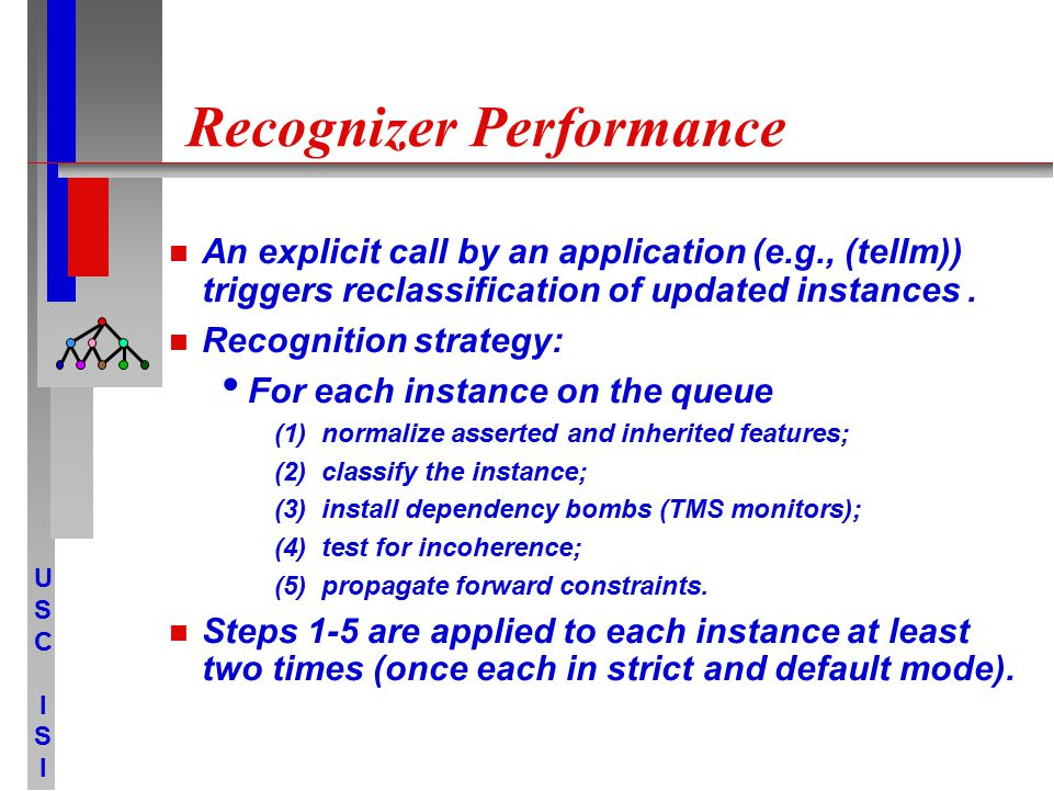 USCISIUSCISI Recognizer Performance An explicit call by an application (e.g., (tellm)) triggers reclassification of updated instances.
