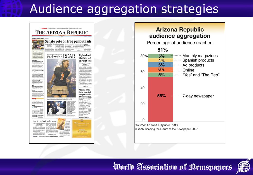 Audience aggregation strategies