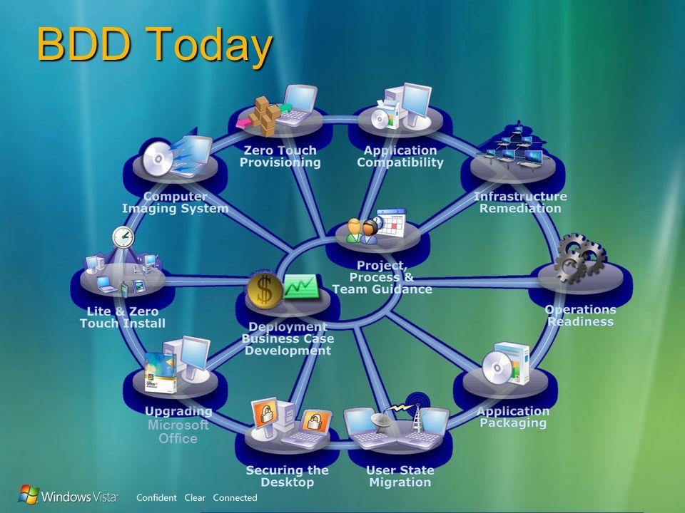 BDD Today Microsoft Office